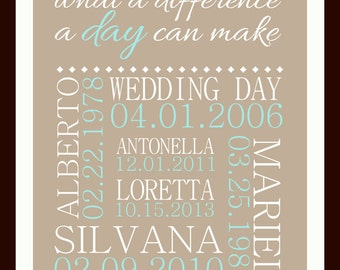 What a difference a day can make PRINT Grandma Mother's Day Gift -Grandchildren- Birthday Print Anniversary Wedding 8x10 or 11x14