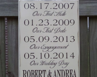Wedding Sign, Personalized Wedding Gift, Engagement Gift, Anniversary Gift, Important Date Custom Wood Sign - Dragon