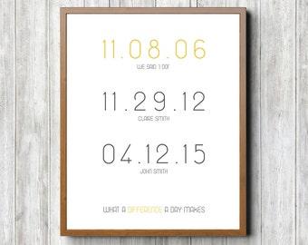 Important Dates - Customizable