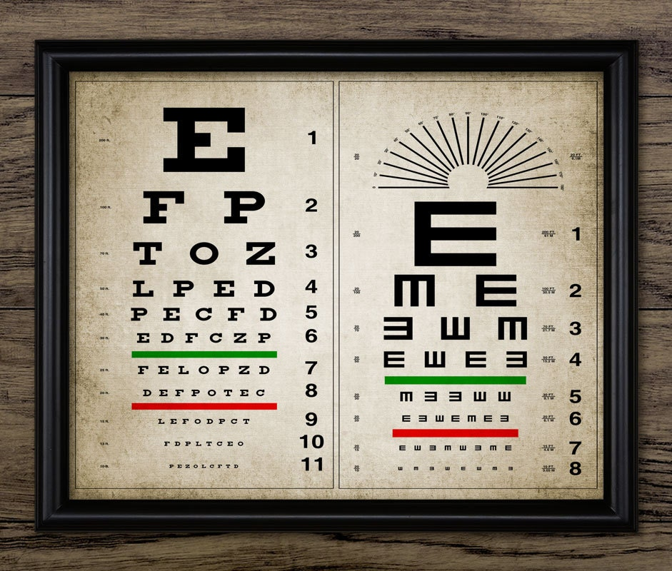 Vintage Eye Chart Print Human Eye Anatomy Eye Chart Poster