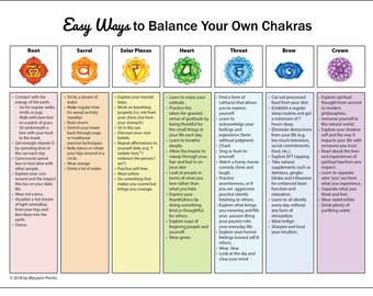 Trust image intended for free printable chakra chart