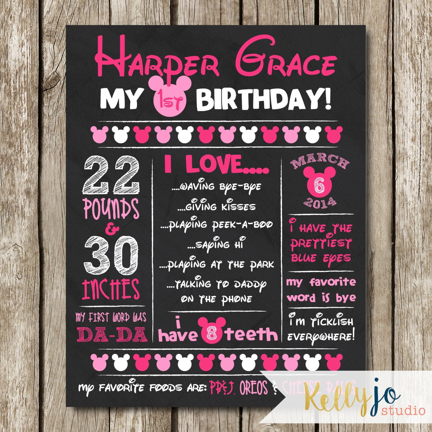 Minnie mouse first birthday stats poster minnie mouse request a custom order and have something made just for you filmwisefo Image collections
