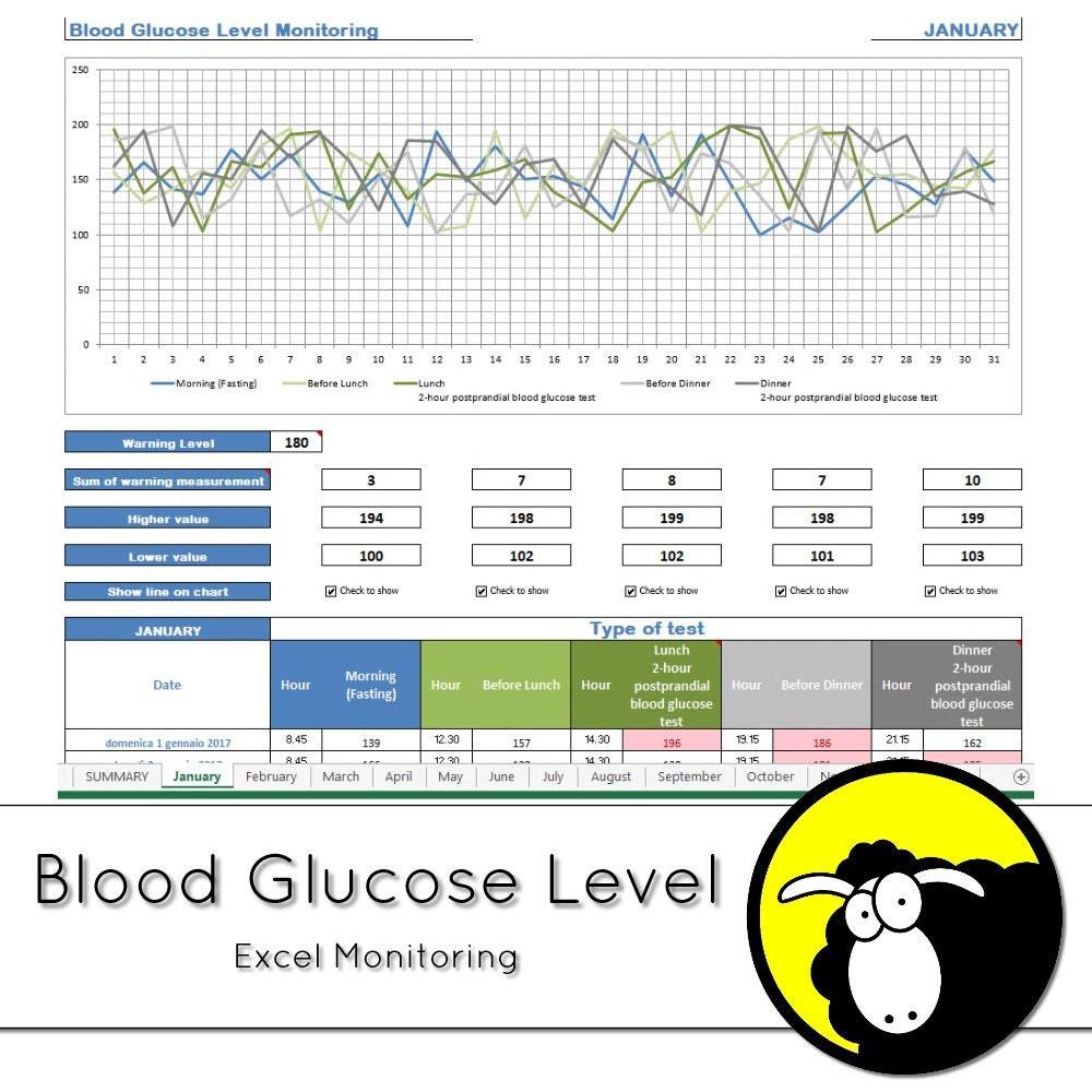 Excel Blut Glukose Niveau-Überwachung-Digital Download