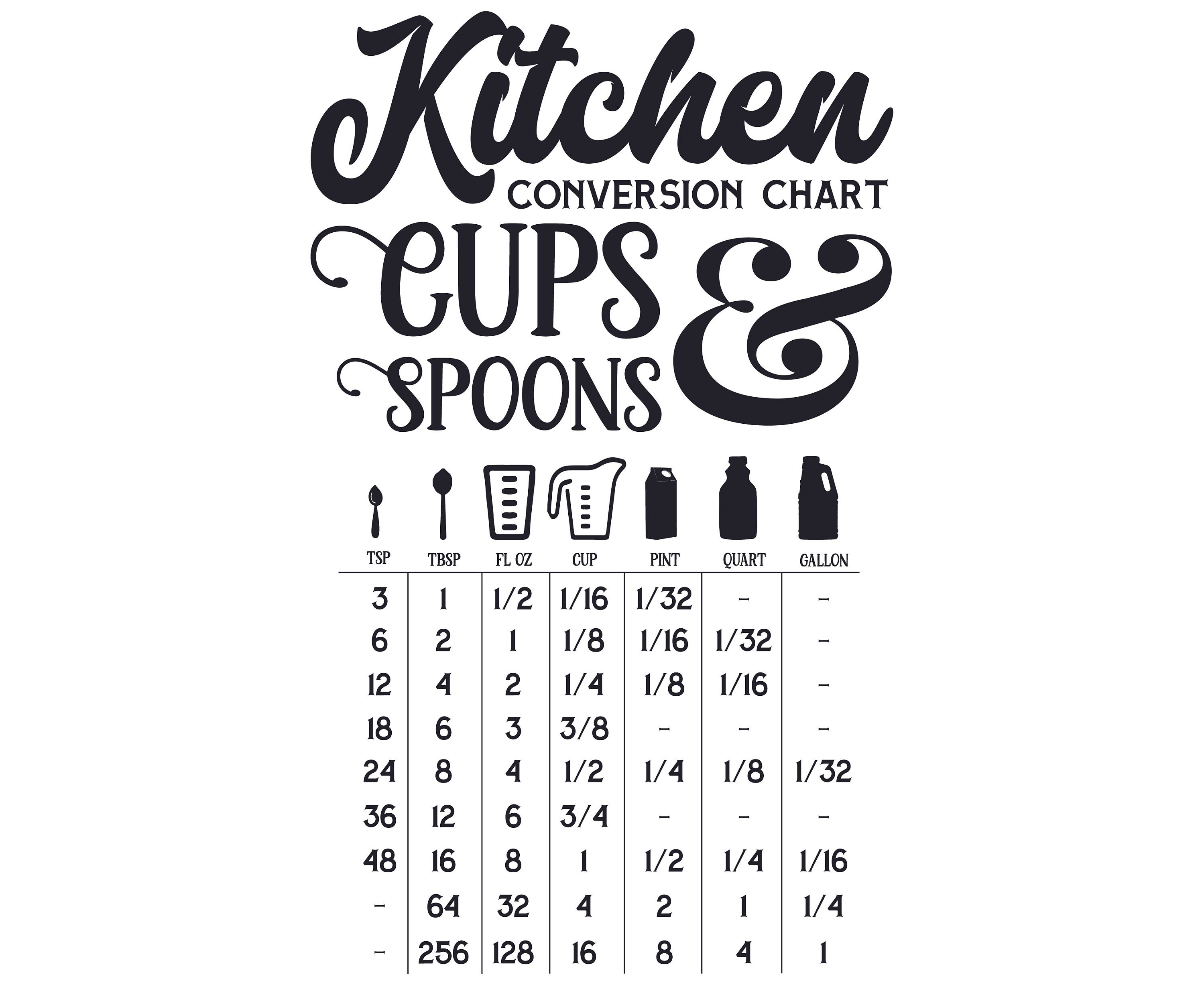 Kitchen Conversion Chart Cups and Spoons SVG, Kitchen SVG, Cooking ...