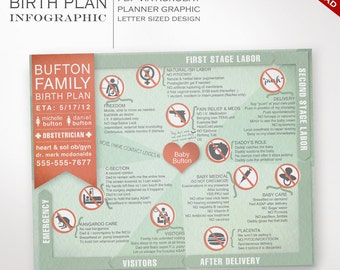 Birth Plan - Printable Editable Keepsake Birthing Plan Infographic - Expectant Parents Baby Shower Mom-to-Be Gift