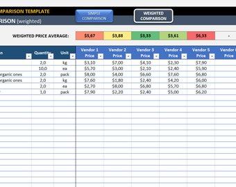 price comparison template excel