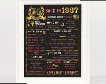 80th birthday poster 80th Birthday 80th Birthday gift 80th for her decorations 80th Birthday invitations 80th Anniversary 1937 facts 80th