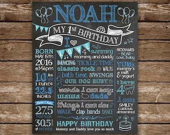 First Birthday Chalkboard, 1st Birthday Chalkboard, Printable Chalk Poster, 1st Birthday Chalkboard Sign for Boy