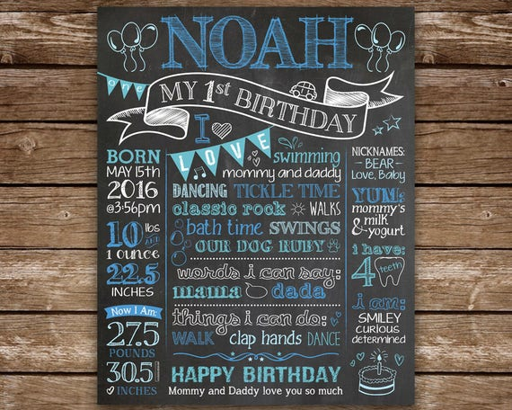 This is a graphic of Intrepid First Birthday Chalkboard Printable