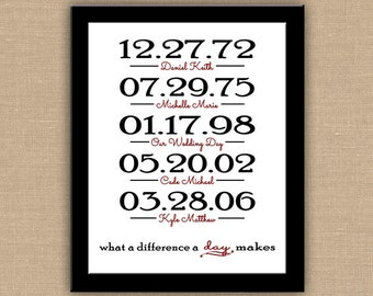 What a Difference a Day Makes PRINTABLE.  Important Dates to Remember Personalized Wall Art.  Custom Digital Art. Wedding Anniversary Gift