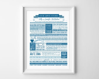 Our Love Story Custom Timeline Sign Poster Print - Unique Gift Idea for Husband, Wife, Parent, Valentine's Day, Wedding or Anniversary