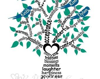 Family Tree Word Art, Personalized Family Tree, Personalized Family Gift, Birthday Gift, Personalized Word Art, PRINTABLE DIGITAL FILE