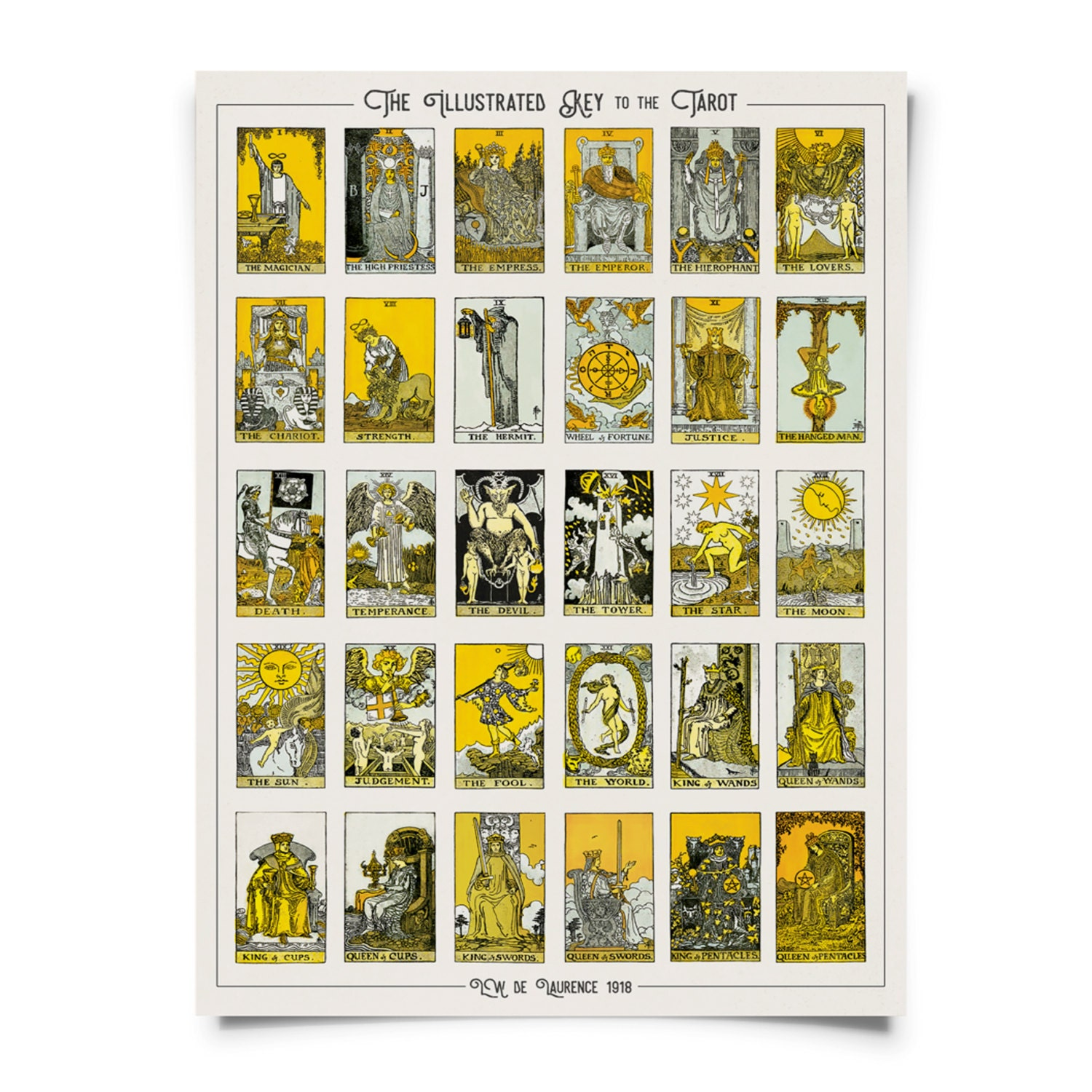 Popular Tarot Card Chart Print. Vintage Reproduction Poster from antique  EU57