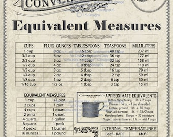 Equivalent Measures and Conversions Table- Antique Vintage