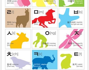 Korean Hangul Alphabet Poster