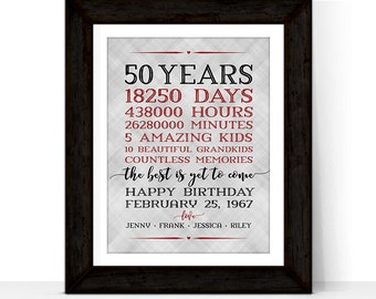 50th birthday gift for women men parents | adult birthday gift ideas | days, hours, minutes | personalized gift for mom dad grandma