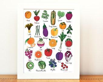 Nursery ABC in French 8x10 art print alphabet fruit vegetable children's room French Food plant garden botanical typographic