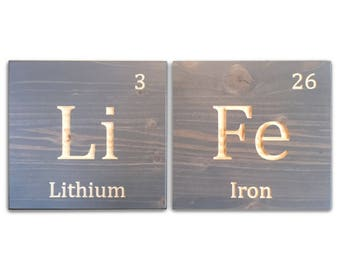 Periodic table sign etsy name sign periodic table kids name sign family name custom kids sign periodic table elements baby urtaz Images