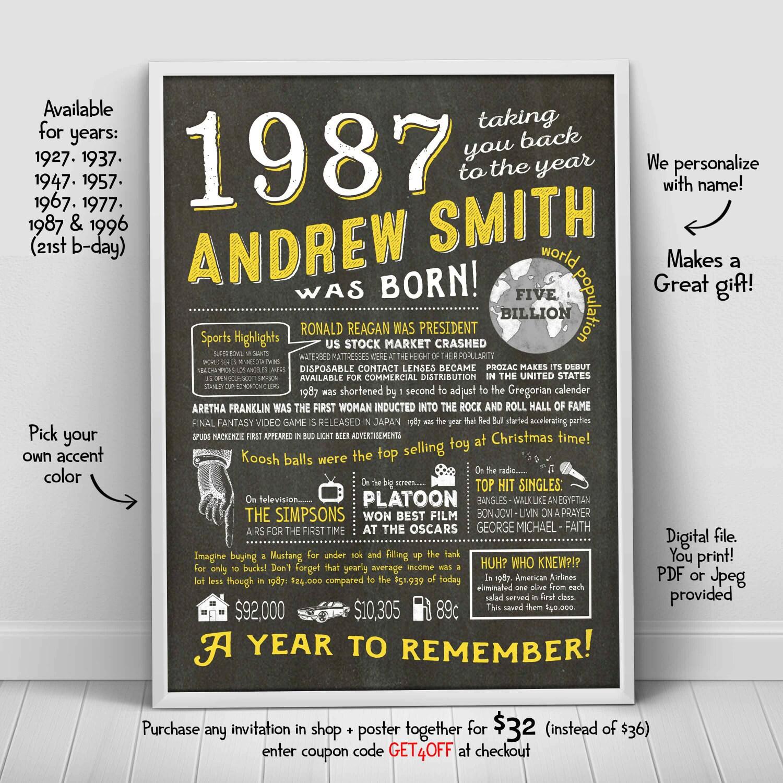 30th birthday poster chalkboard 30th birthday gift Year in