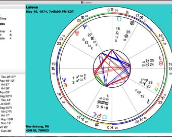 Natal Chart report 24 page full report