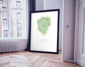 ANAHATA - Heart Chakra Poster. Spiritual gifts, green watercolor print, yoga studio decor, zen art, yoga printable, digital download