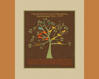 Parent's Anniversary Gift, Family Tree Print with Faux Matte Included, Matthew 13:31-32, Family Tree Print, Parent's Gift, Grandparent Gift