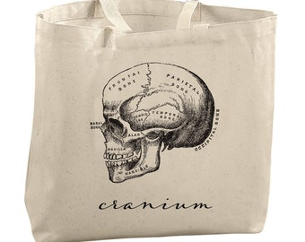 Anatomy Print Med School Gifts Med Student Gifts Biology Gifts Science Teacher Gifts Skull Decor Canvas Tote Bags for Grocery Shopping