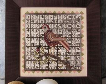 A Multiplying Bird
