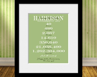 40th Anniversary Gift, Personalized Anniversary Gifts, Marriage Timeline, Mathematical Breakdown of Marriage, Date Print