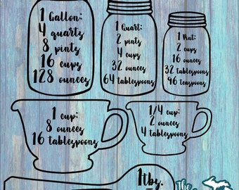Kitchen Conversions Decal Set