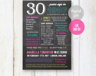 Personalized 33rd Birthday Poster Custom Gift