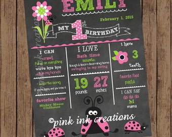 LADYBUG Chalkboard Birthday Sign  / Pink Ladybug Chalkboard / Ladybug / Birthday Chalkboard Sign / Chalkboard Birthday Poster / PRINTABLE
