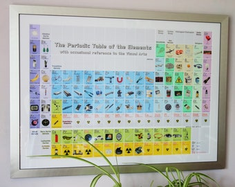 The Illustrated Periodic Table of the Elements Fine Art Print