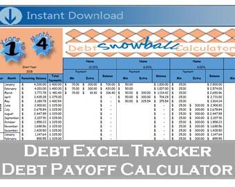 Debt Snowball, Dave Ramsey, Debt Spreadsheet Tracker, Debt Payoff Calculator, Easy Debt Planner, Credit Card Payment Elimination