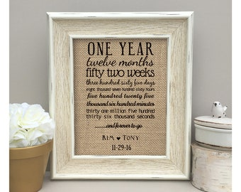 ON SALE Anniversary Present First Anniversary Gift For Wife Gift For Husband Burlap Print