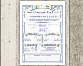 Personalised Wedding Anniversary Gift - 1st 5th 10th 20th 40th 50th 60th ANY Year Anniversary Gift Wife Husband Parents In-Laws Grandparents