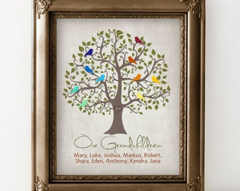 Family Tree, Grandma Gift, Christmas Gift,  Grandparents Gift, Our Grandchildren Personalized Gift Family Tree Birds Print  Names Unique Art