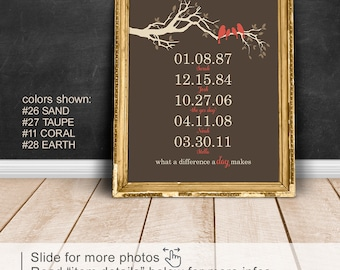 Anniversary gift for her, Family birds on a branch, Family birth dates wall art, Names & Birthdays Wall Art, Important Dates, Special Dates