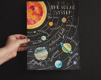 Solar System 8x10 Print