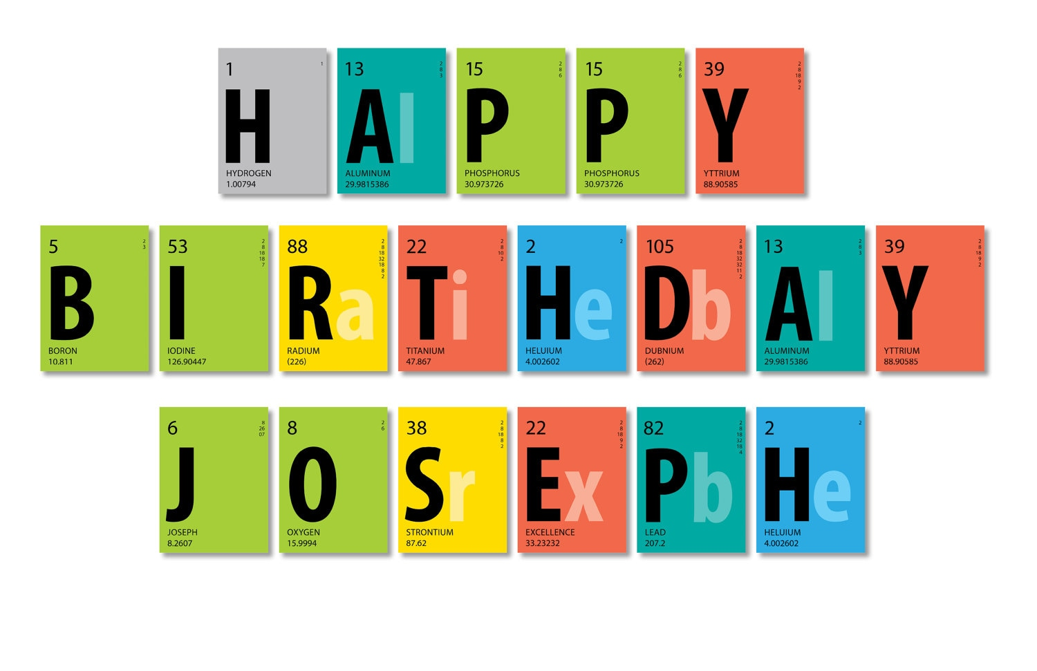 Periodic Table Banner Happy Birthday Name Science Party - Mad scientist name tag template