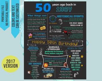 50th Birthday Chalkboard Sign, 1966 Birthday Sign, Back in 1966, Milestone Birthday Decor, 50th Birthday Poster