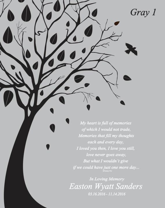 In Memory of Dad-Memorial Poem-In Memory Of Mother Print