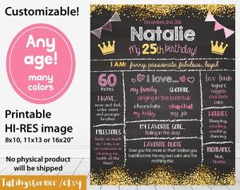 1st birthday chalkboard - adult chalkboard - pink and gold chalkboard - gold chalkboard  - Birthday chalkboard - birthday chalkboard sign