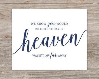 Navy Wedding Remembrance Sign // Heaven Wedding Sign Printable // Loving Memory Wedding Sign Navy