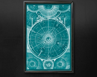 SYNOPSIS of the UNIVERSE Astrology Print, Astronomy Art, Universe Map, Astronomy Map, Map of the Universe, Astrology Decor, Tycho Poster