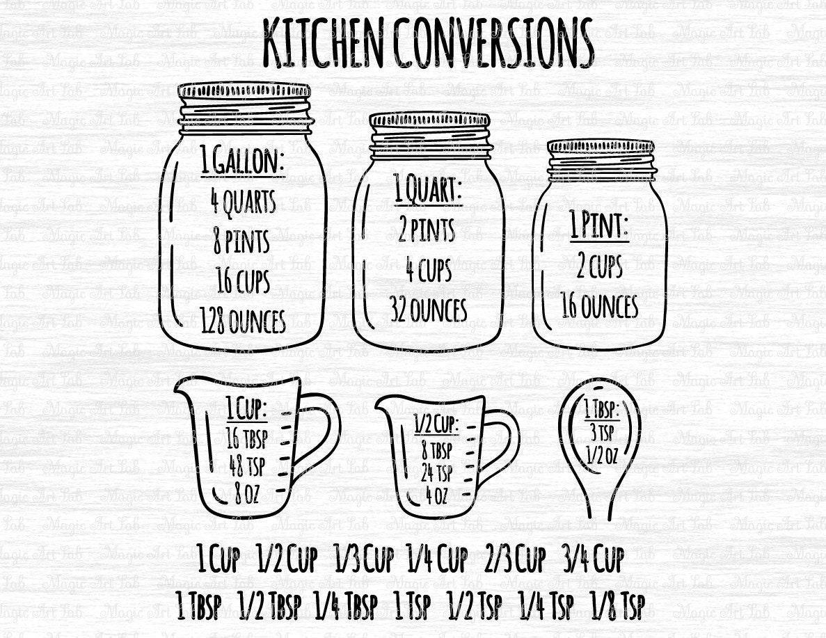 Kitchen conversions svg, Measurement chart svg, Measurement cheat ...