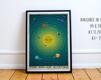 Solar System Poster Print - Retro Style Wall Art - Space - Educational - (13x19 Inches)