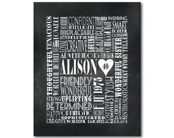 Personalized Name Typgography Gallery Wrapped CANVAS - Wedding, Anniversary, Birthday Gift - Custom Word Art - Ready to hang - Shower gift