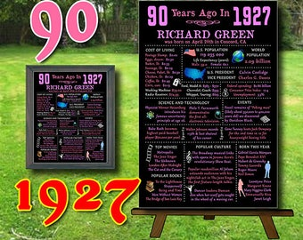 Personalized 90th Birthday Chalkboard Banner, 1927 Facts, 90th Gift Poster, 1927, 90th Birthday Banner, Printable DIGITAL FILE (#441)