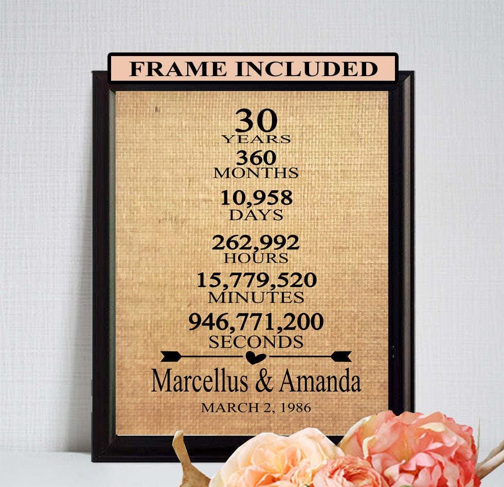 What Is The 30th Wedding Anniversary Gift: 30th Wedding Anniversary Gift 30th Anniversary Gift 30